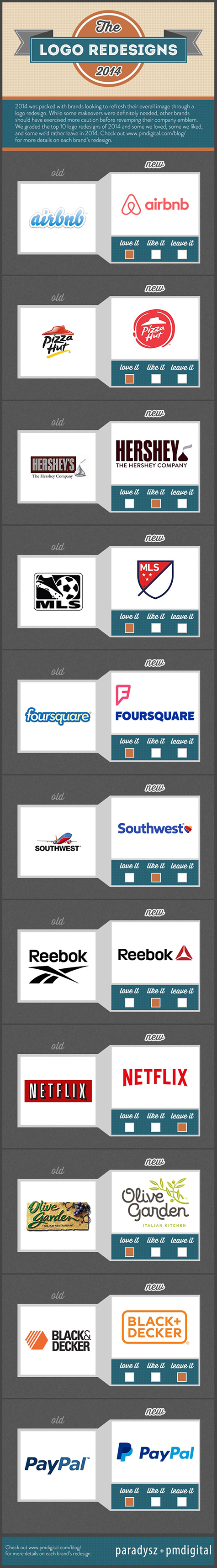 Which Logos Had to Go in 2014? [Infographic]