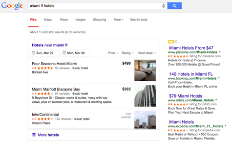 hotel marketing on google