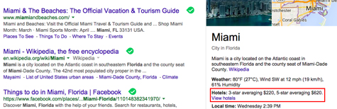 google search and recent cahnges for hotel marketing
