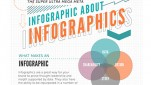Why Infographics are Important in Content Marketing