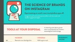 Infographic: The Science of Brands on Instagram