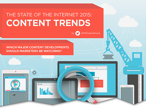 The State of the Internet 2015: Content Trends [Infographic]
