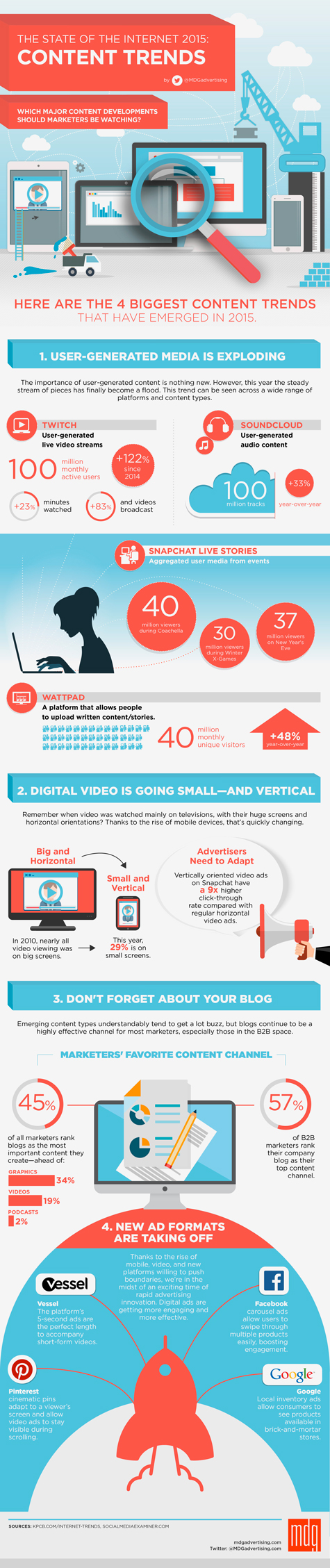 1639 infographic state of internet 475 1