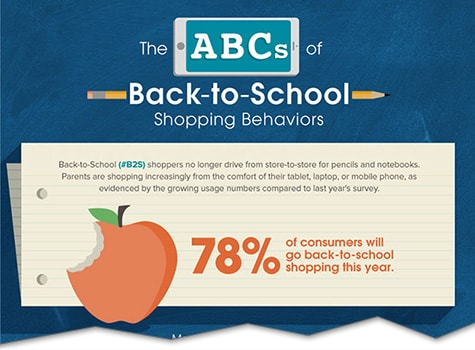 Back to School [Infographic]