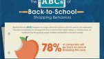 back-to-school-infographic_cutoff