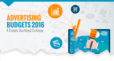 Advertising Budgets 2016: 4 Trends You Need To Know [Infographic]