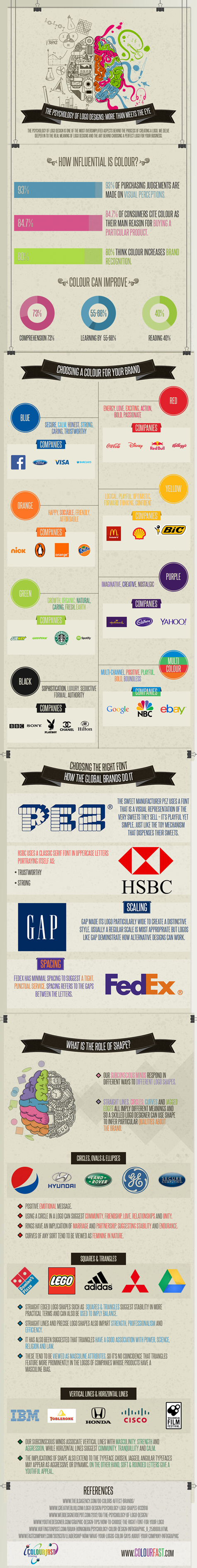 Discover How The Look Of Your Logo Both Colors and Shapes Perception [Infographic]