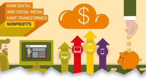 Digital and Social Media Have Transformed Nonprofits [Infographic]