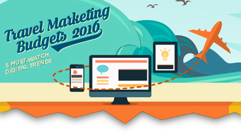 Travel-Marketing-Budgets-2016-5-Must-Watch-Digital-Trends-Blog-Image