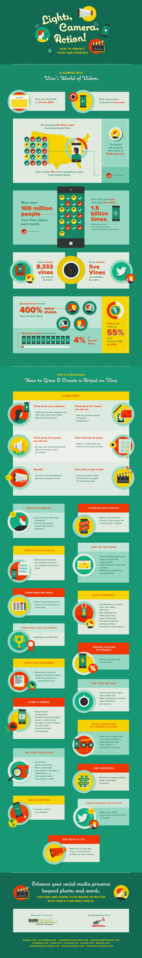 lights camera action how to perfect your vine strategy infographic 475