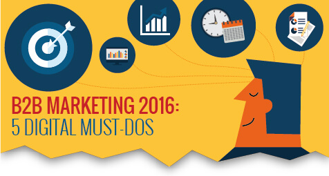 1766 475x255 B2B Marketing 2016 5 Digital Must Dos