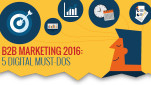 1766-475x255-B2B-Marketing-2016-5-Digital-Must-Dos