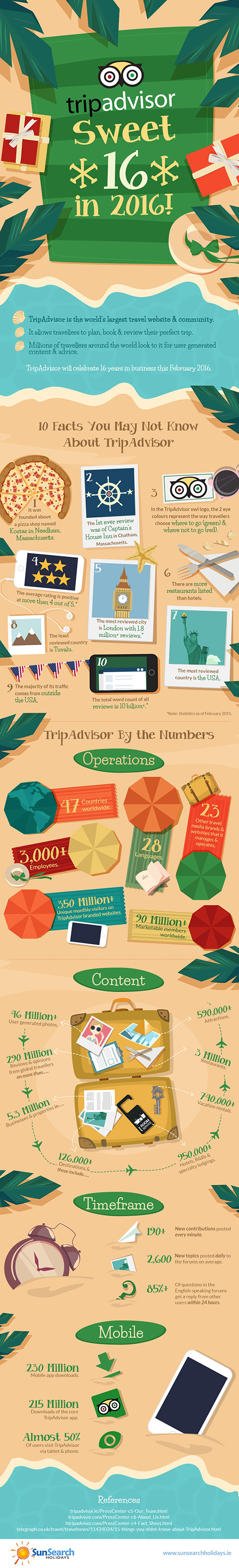 Take a Trip Through the 16-Year Success of TripAdvisor [Infographic]