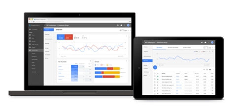 What Do the New Google AdWords Changes Mean for Advertisers?