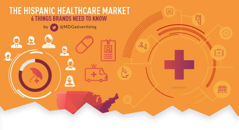 The Hispanic Healthcare Market: 6 Things Brands Need to Know [Infographic]