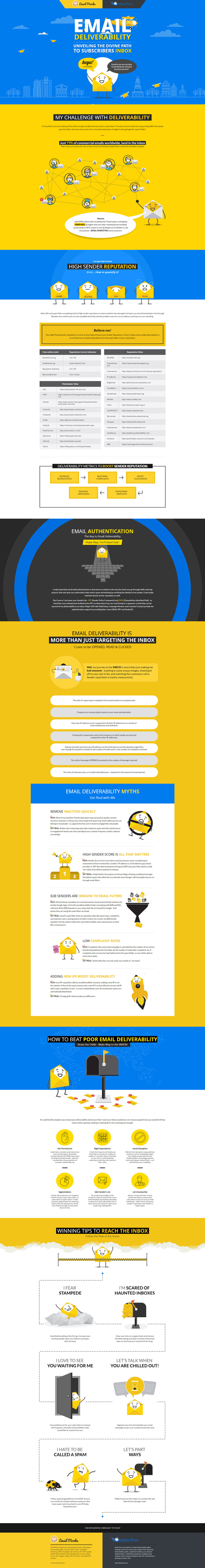 1970 475w infographic Expert Tips for Receiving Better Email Deliverability Rates