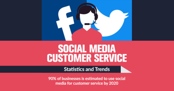 Why It's Time to Call up Social Media for Customer Service [Infographic]