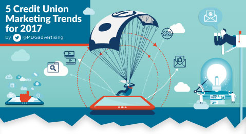 5 Credit Union Marketing Trends for 2017 [Infographic]
