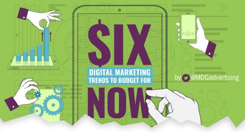 6 Digital Marketing Trends to Budget for Now [Infographic]