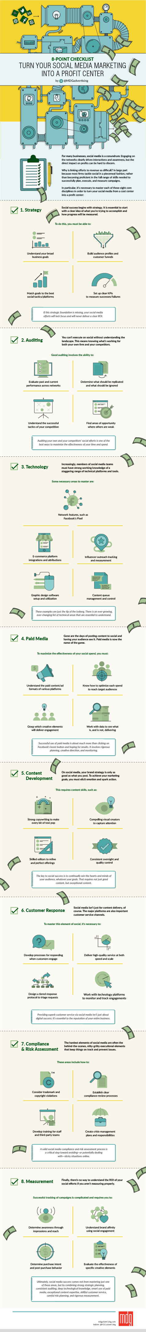8 Point Checklist Infographic 475px