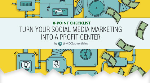 8-Point Checklist: Turn Your Social Media Marketing Into a Profit Center [Infographic]