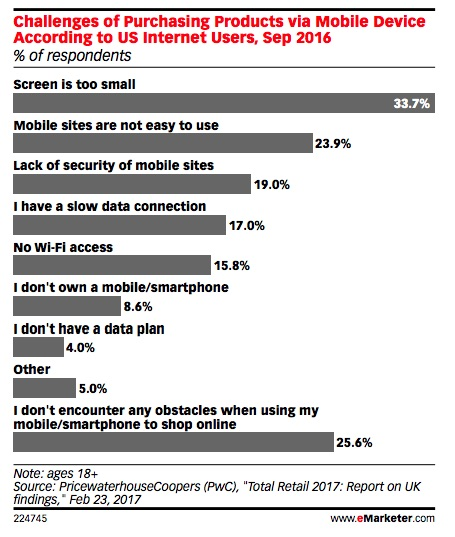 Mobile's (Huge) Impact on E-Commerce: 4 Things Brands Need to Know