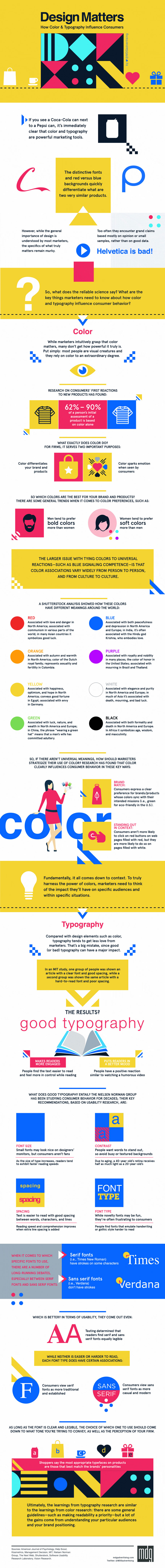 Design Matters: What Marketers Need to Know About Color and Typography [Infographic]
